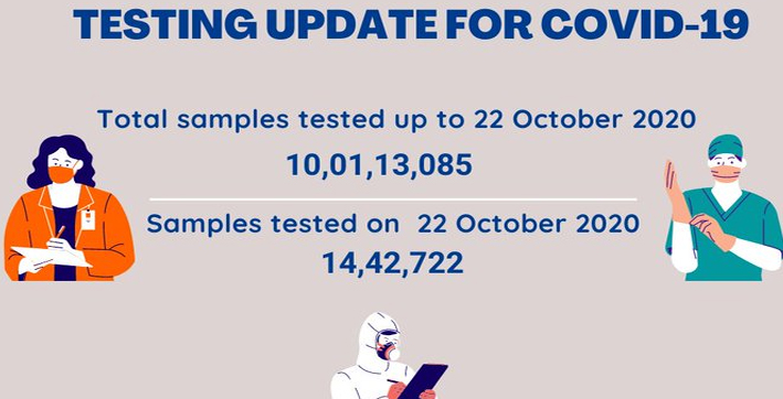 indias covid-19 tally reaches 7761312